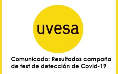 RESULTADOS CAMPAÑA DE TEST DE DETECCIÓN DE LA COVID'19 EN RAFELBUNYOL: ACTUALMENTE, 8 POSITIVOS TOTALES