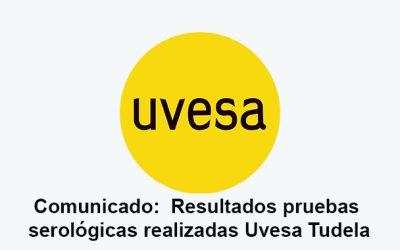 Resultados de las pruebas serológicas realizadas en Uvesa Tudela