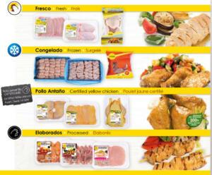 Gama de pollo Uvesa en continuo desarrollo gracias a nuestros consumidores y clientes